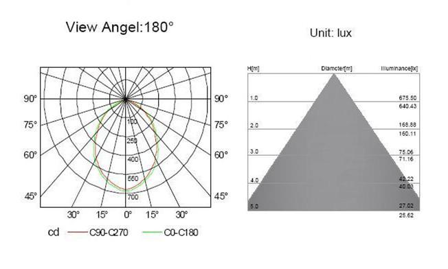 Ac Driverless G9 Led Bulb Light Spotlight Cob 2wac