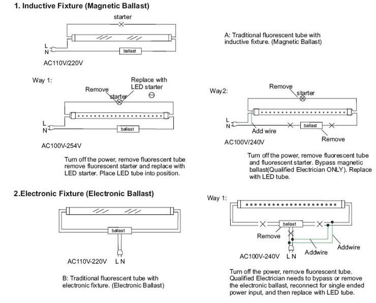 LED Microwave sensor rador tube light T8 1200mmMicrowave sensor – Led T8 Tube Wiring Diagram